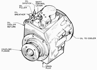 Furnace Pressure Switch Wiring furthermore Air Conditioner Blower Motor Wiring Diagram as well Wiring Diagram Cad Files further Electric Smoker Wiring Diagram likewise Heating And Air Conditioning Units. on industrial thermostat wiring diagram